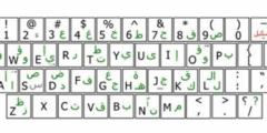 حروف الفرانكو كامله