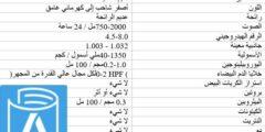 جدول رموز تحليل البول ومعانيها