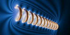 العوامل المؤثرة في المجال المغناطيسي لملف لولبي