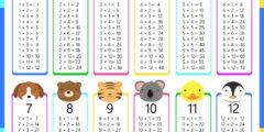 جدول الضرب من 1 إلى 12 بالعربي كامل