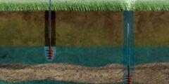 كيفية معرفة عمق المياه الجوفية ومصادر تلوثها وطرق سحب المياه الجوفية